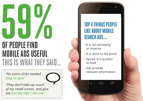 Mobile Ads Perceptions