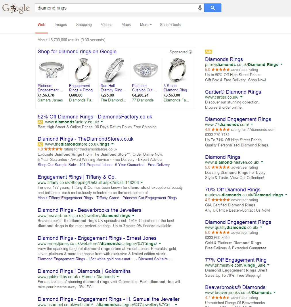 Google certified shop what you need to know digital marketing image of serps for diamond rings uk 1betcityfo Image collections